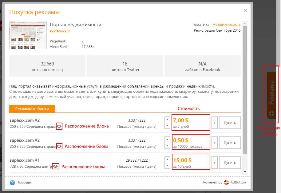 Монетизация сайта с помощью сервиса AdButton