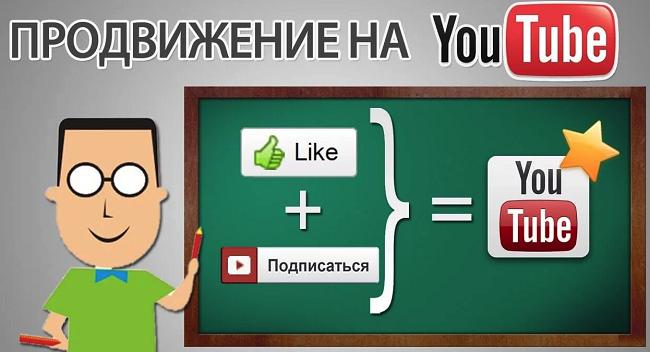 платное продвижение видео на YouTube